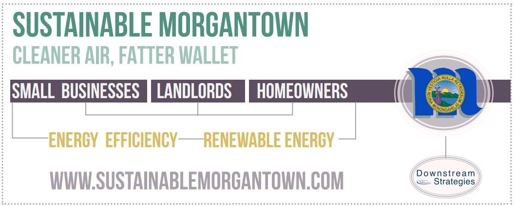 Sustainable Morgantown Cleaner Air, Fatter Wallet Small Business Landlords Homeowners Energy Efficie